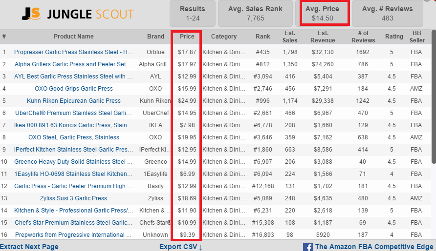 jungle scout check average sales price