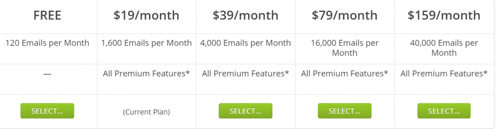 salesbacker tiered pricing